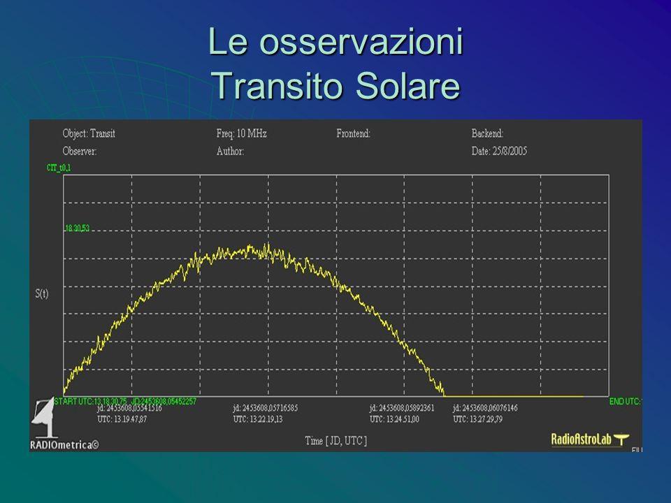 Le osservazioni Transito Solare