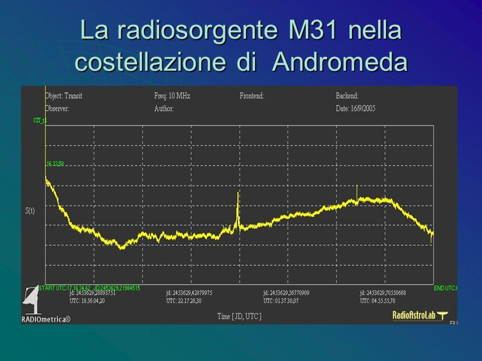 La radiosorgente M31 nella costellazione di Andromeda