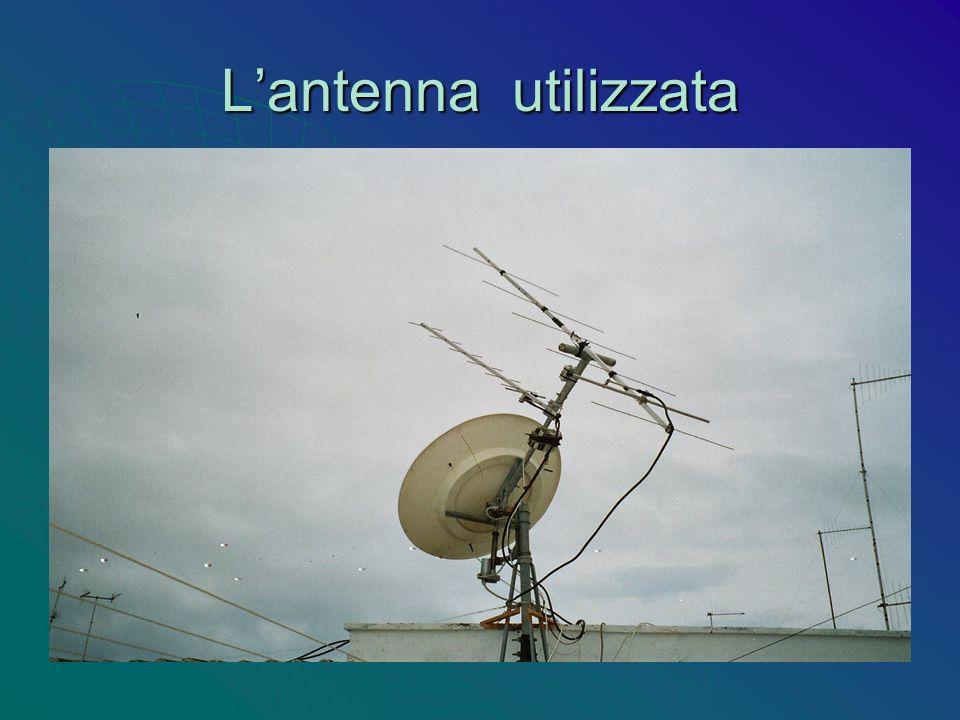 L'antenna utilizzata