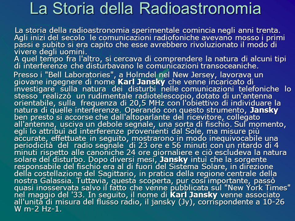 La Storia della Radioastronomia