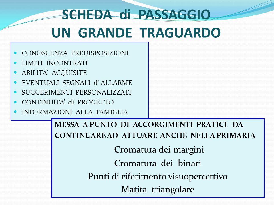 SCHEDA di PASSAGGIO UN GRANDE TRAGUARDO