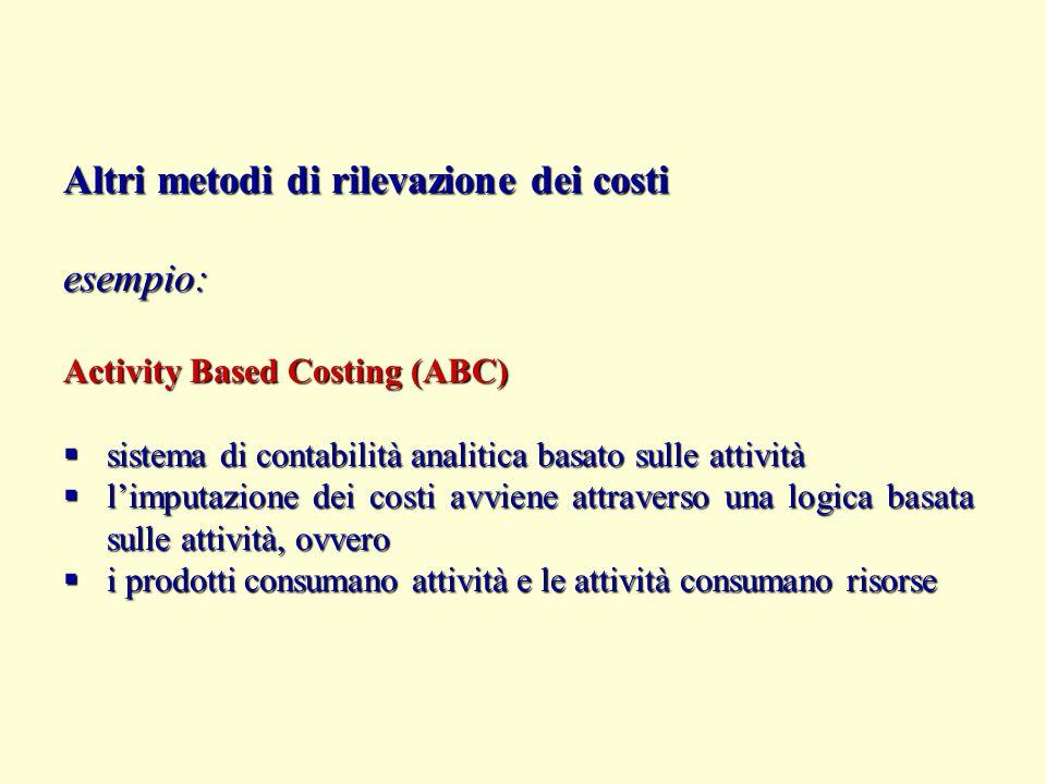 Altri metodi di rilevazione dei costi esempio: