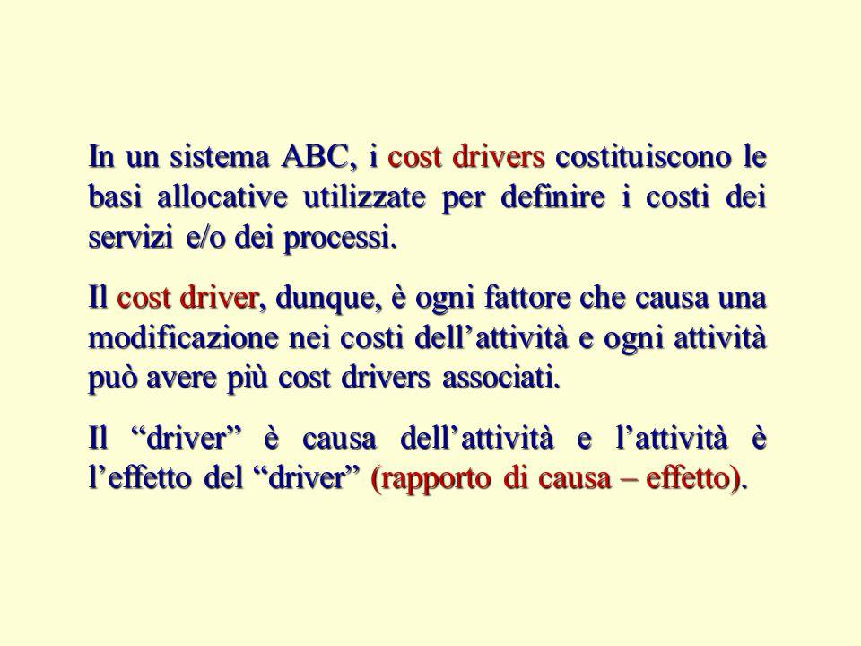 In un sistema ABC, i cost drivers costituiscono le basi allocative utilizzate per definire i costi dei servizi e/o dei processi.