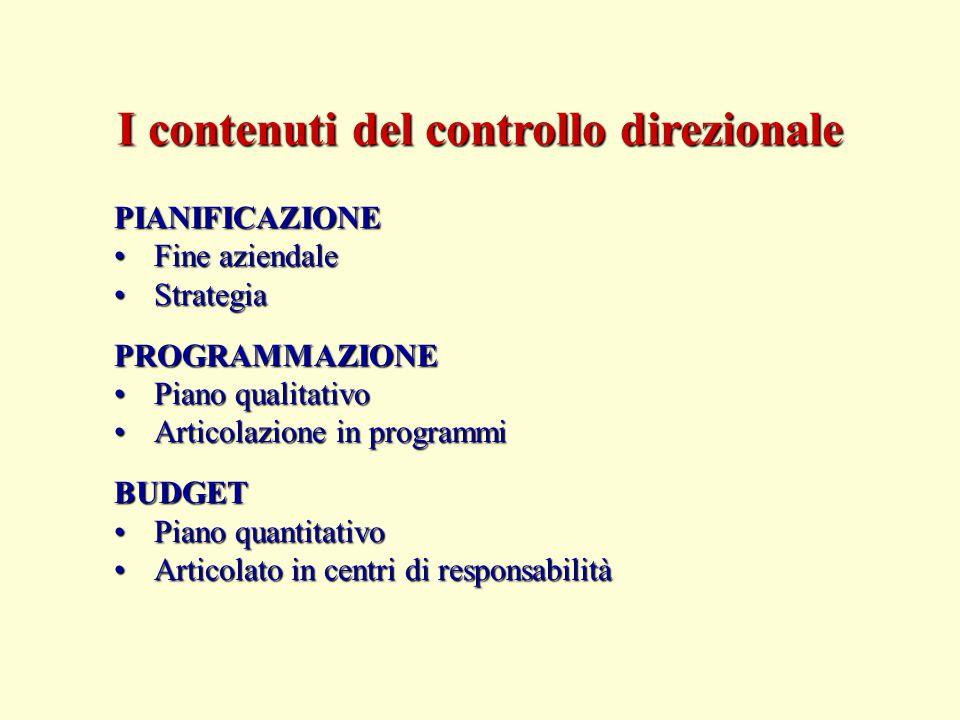 I contenuti del controllo direzionale