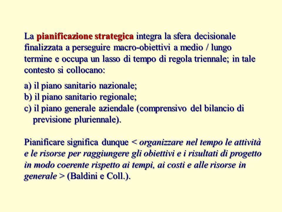 La pianificazione strategica integra la sfera decisionale finalizzata a perseguire macro-obiettivi a medio / lungo termine e occupa un lasso di tempo di regola triennale; in tale contesto si collocano: