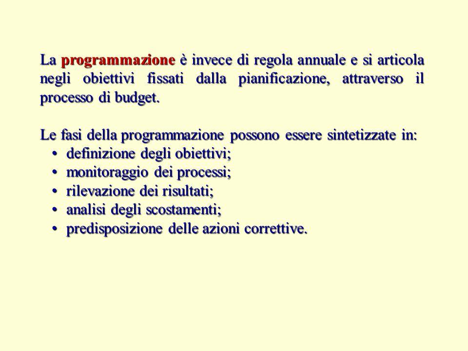 La programmazione è invece di regola annuale e si articola negli obiettivi fissati dalla pianificazione, attraverso il processo di budget.