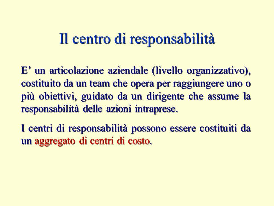 Il centro di responsabilità