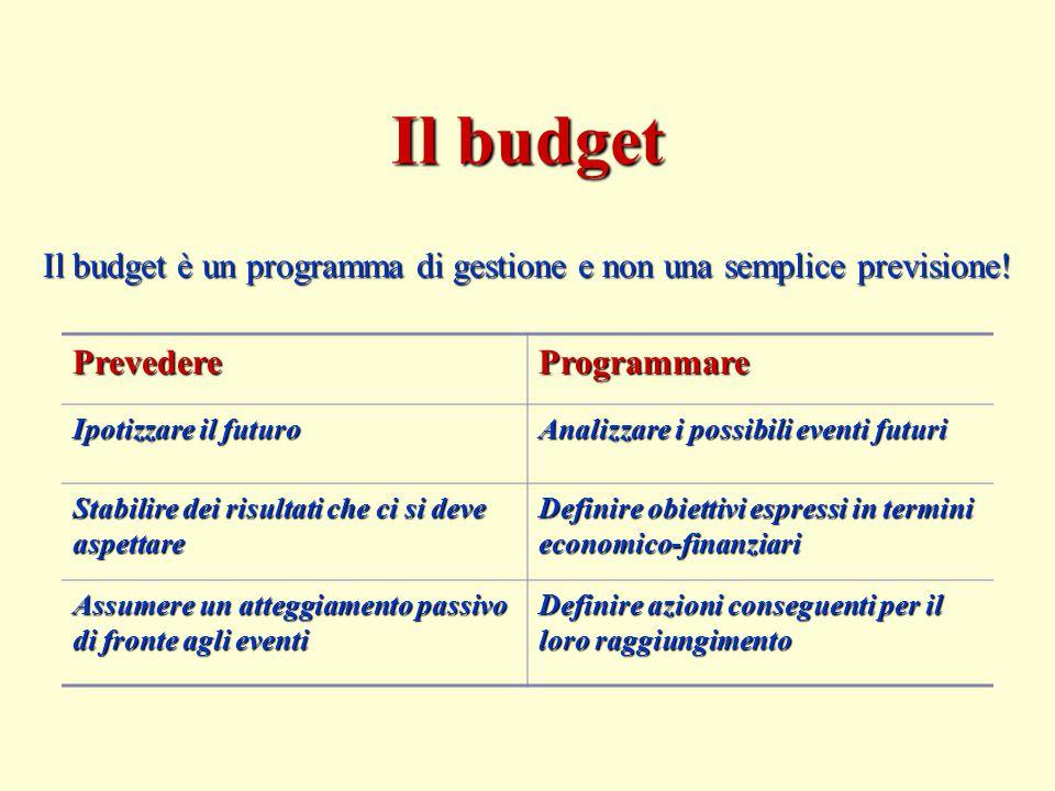 Il budget è un programma di gestione e non una semplice previsione!