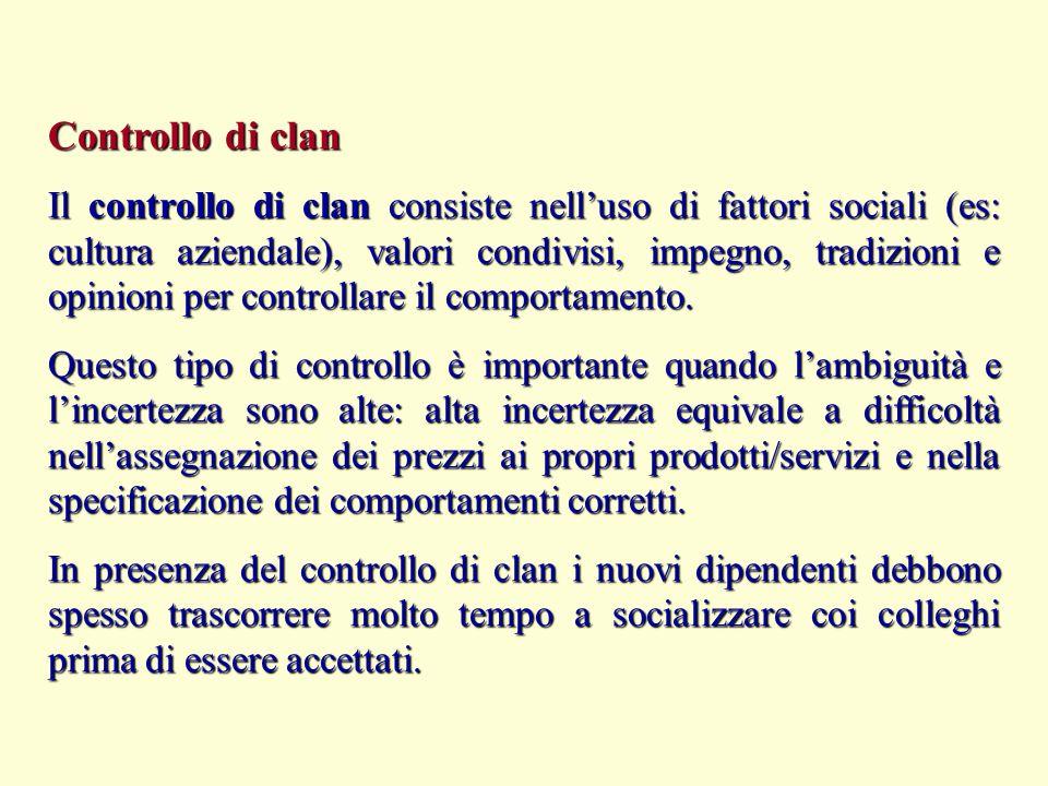 Controllo di clan