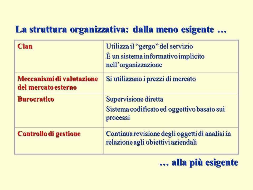 La struttura organizzativa: dalla meno esigente …