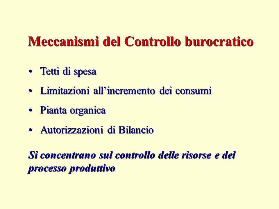Meccanismi del Controllo burocratico