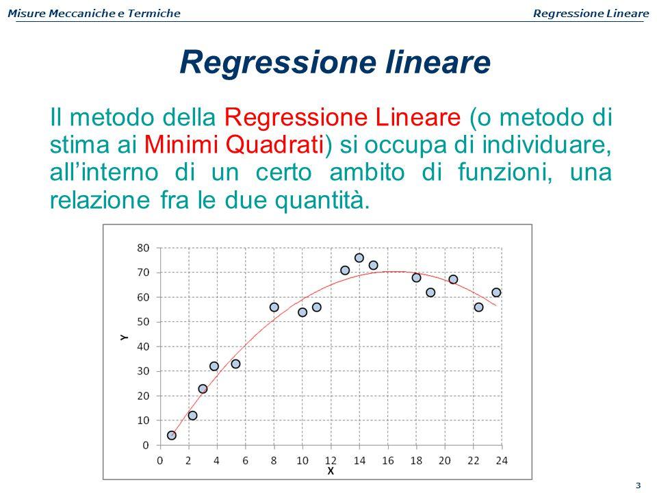 Misure Meccaniche e Termiche Regressione Lineare