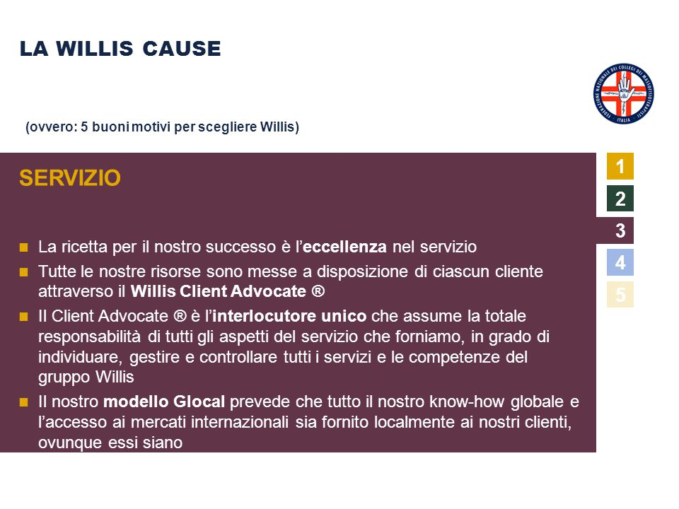 SERVIZIO LA WILLIS CAUSE 1 2 3 4 5