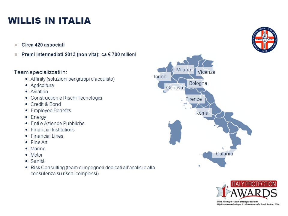 WILLIS IN ITALIA Team specializzati in: Circa 420 associati