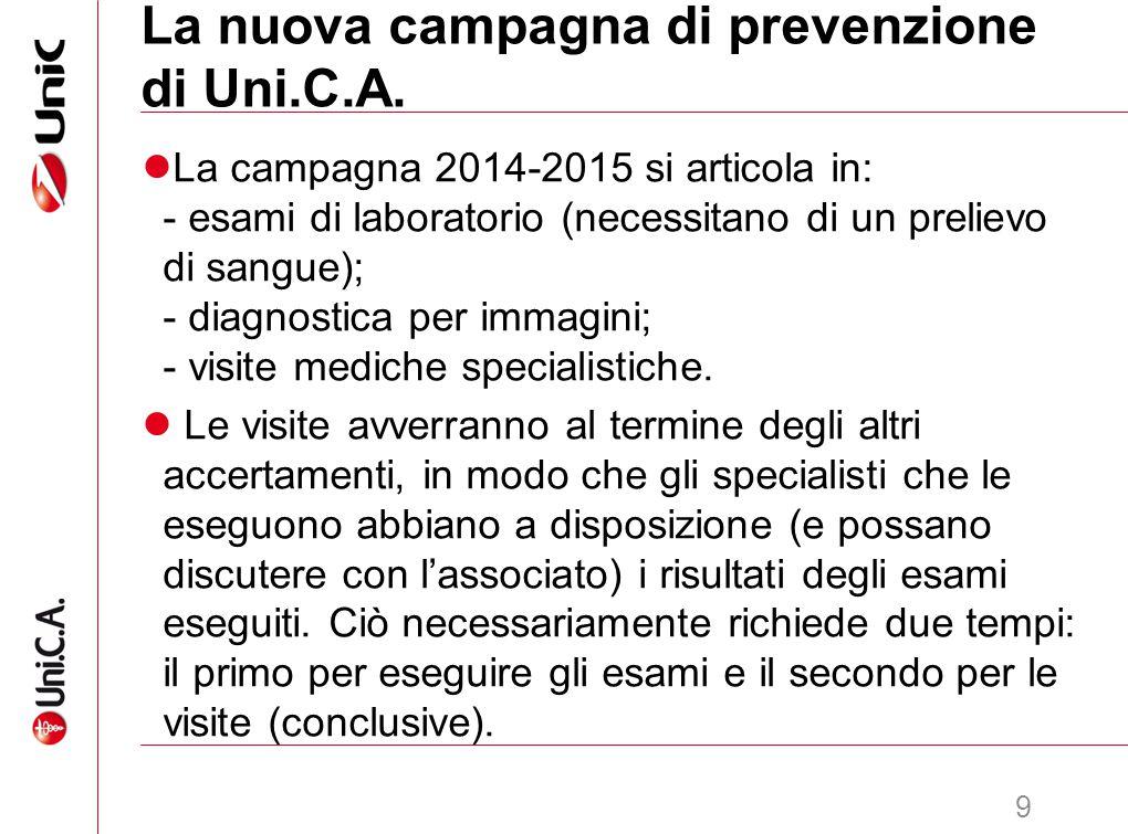La nuova campagna di prevenzione di Uni.C.A.