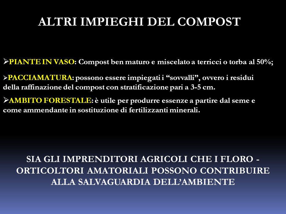 ALTRI IMPIEGHI DEL COMPOST