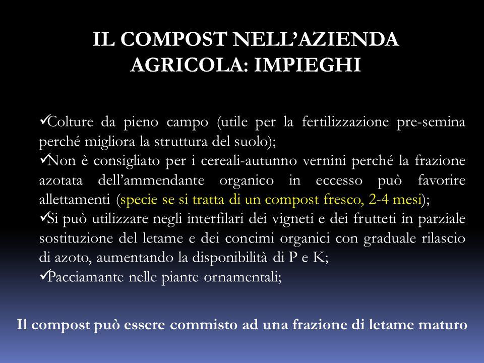 IL COMPOST NELL'AZIENDA AGRICOLA: IMPIEGHI