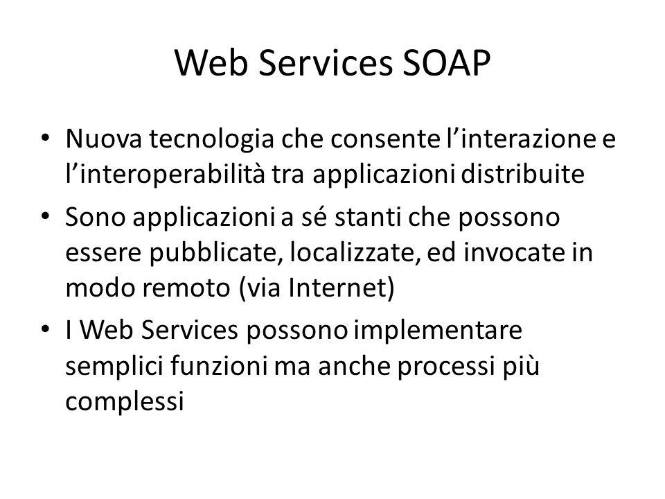 Web Services SOAP Nuova tecnologia che consente l'interazione e l'interoperabilità tra applicazioni distribuite.