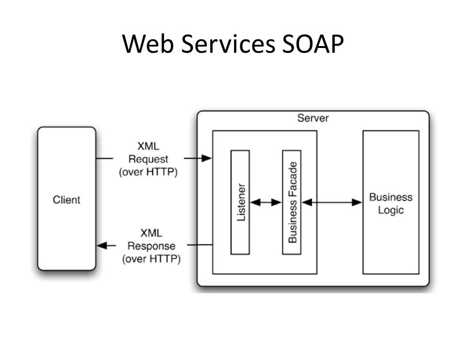 Web Services SOAP