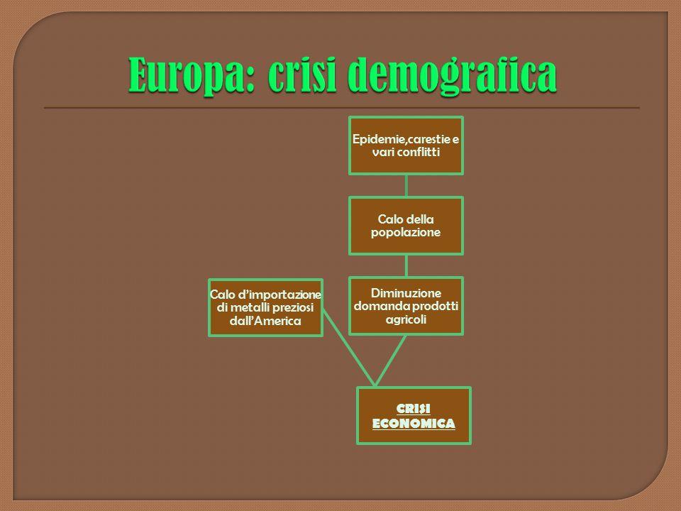 Europa: crisi demografica