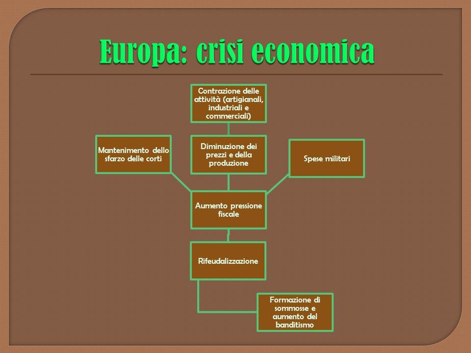 Europa: crisi economica
