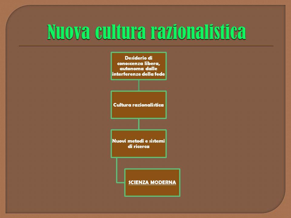 Nuova cultura razionalistica