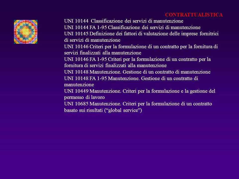 CONTRATTUALISTICA UNI 10144 Classificazione dei servizi di manutenzione. UNI 10144 FA 1-95 Classificazione dei servizi di manutenzione.