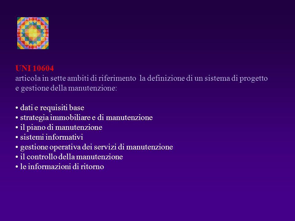 UNI 10604 articola in sette ambiti di riferimento la definizione di un sistema di progetto e gestione della manutenzione: