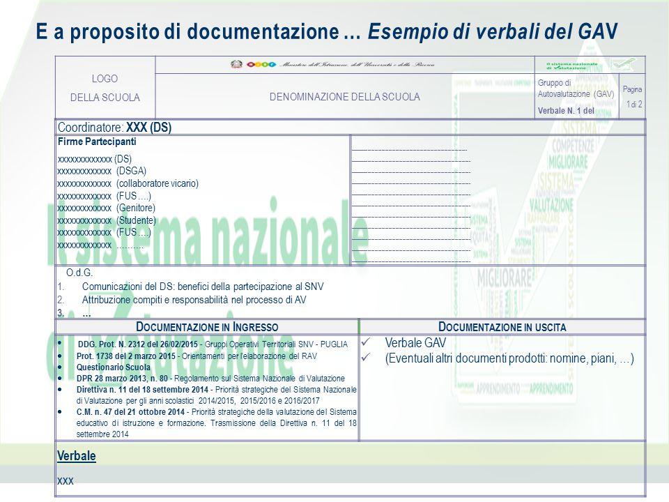 Documentazione in Ingresso Documentazione in uscita