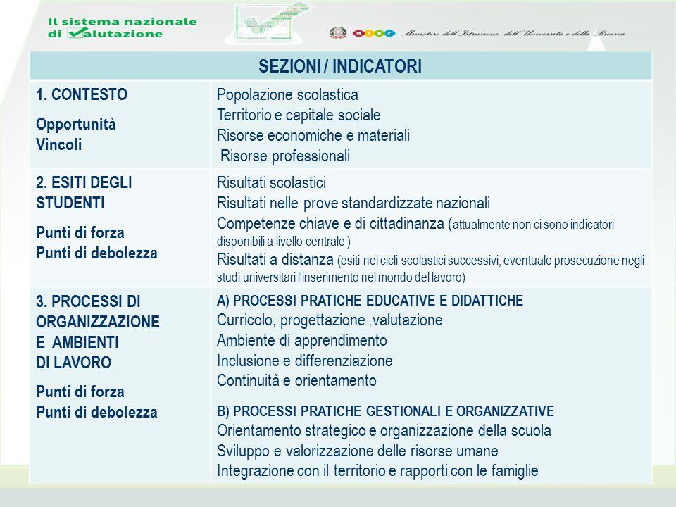 SEZIONI / INDICATORI 1. CONTESTO Opportunità Vincoli