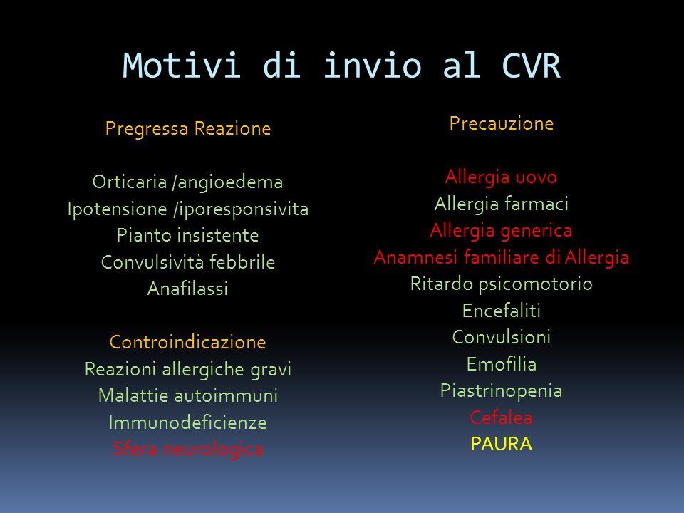 Motivi di invio al CVR