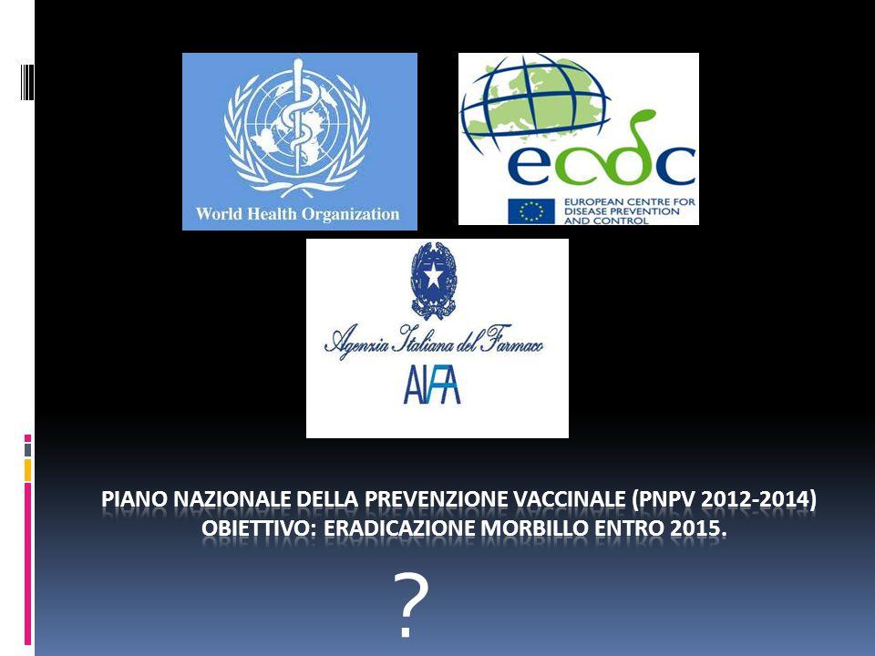 Piano Nazionale della Prevenzione Vaccinale (PNPV 2012-2014) Obiettivo: Eradicazione Morbillo entro 2015.