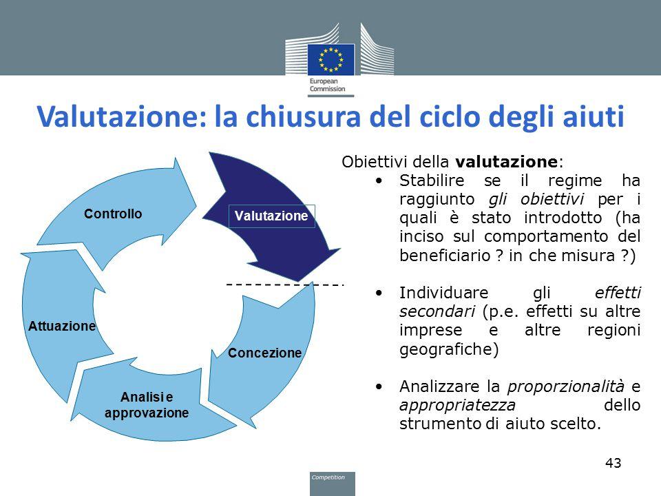 Valutazione: la chiusura del ciclo degli aiuti Analisi e approvazione