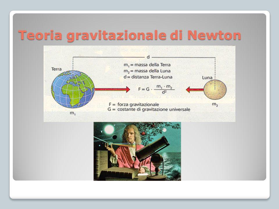 Teoria gravitazionale di Newton