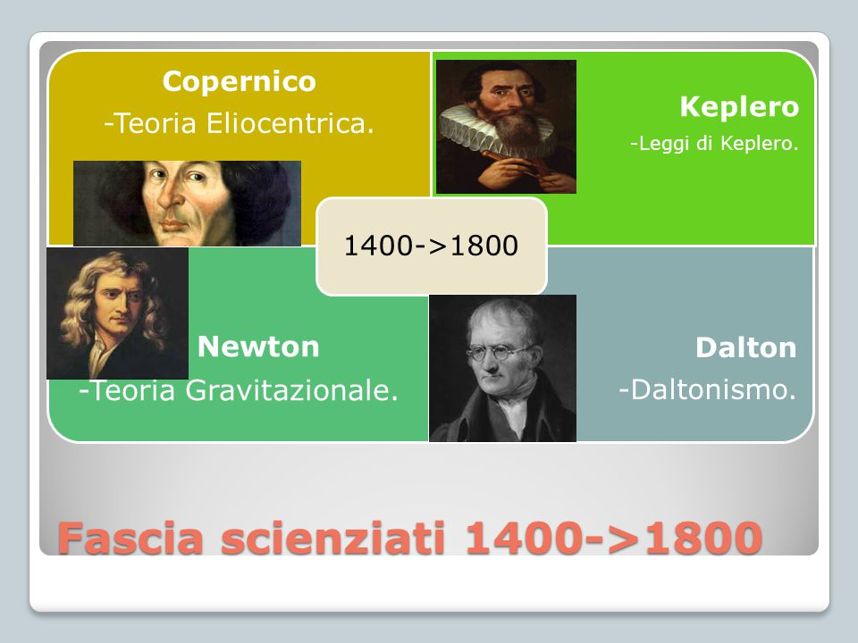 Fascia scienziati 1400->1800