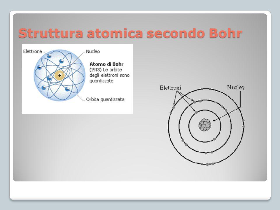 Struttura atomica secondo Bohr