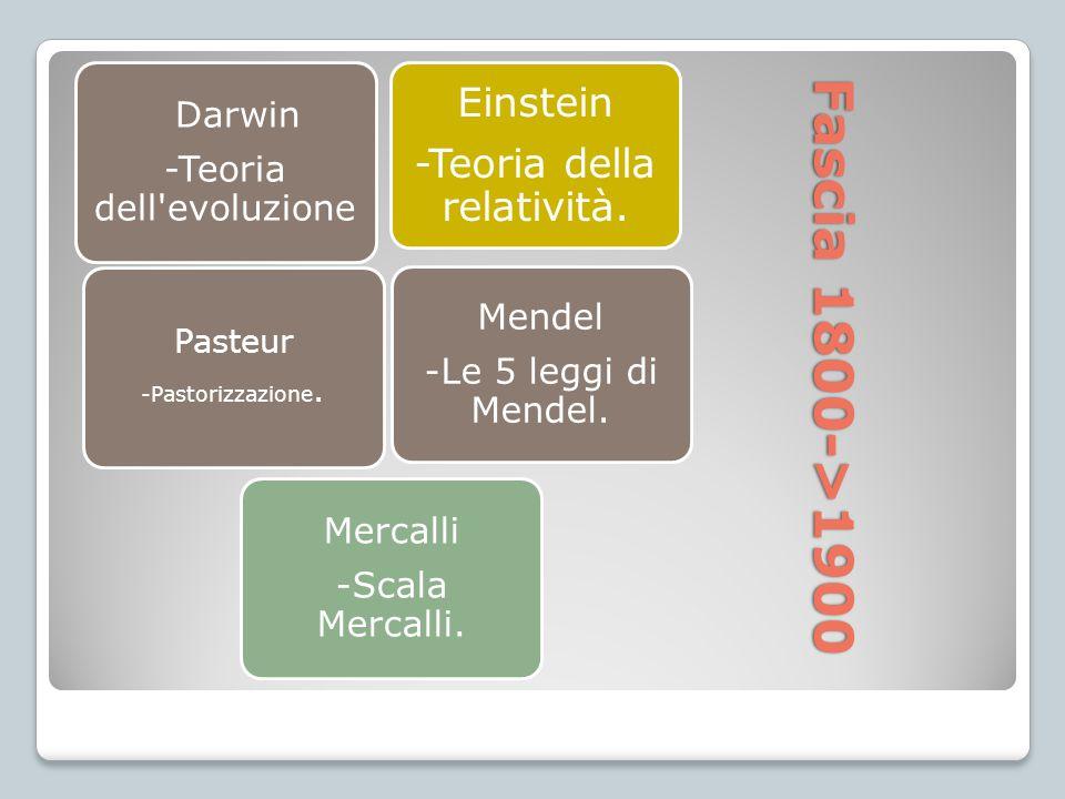 Fascia 1800->1900 Pasteur -Pastorizzazione.
