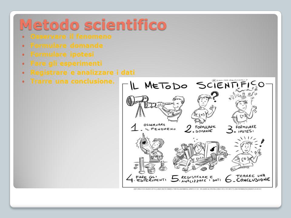 Metodo scientifico Osservare il fenomeno Formulare domande