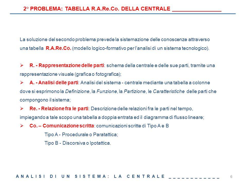 2° PROBLEMA: TABELLA R.A.Re.Co. DELLA CENTRALE ________________