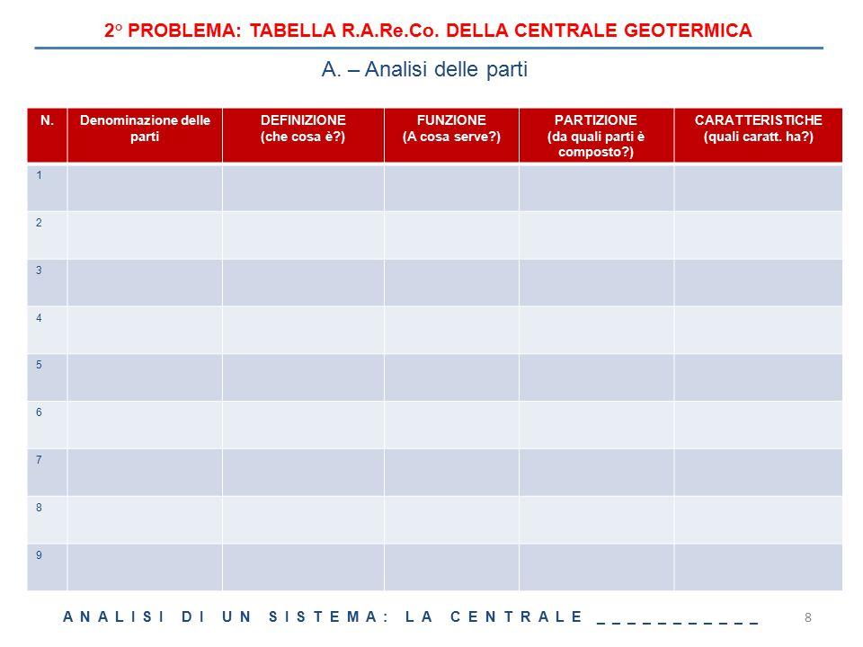 2° PROBLEMA: TABELLA R.A.Re.Co. DELLA CENTRALE GEOTERMICA