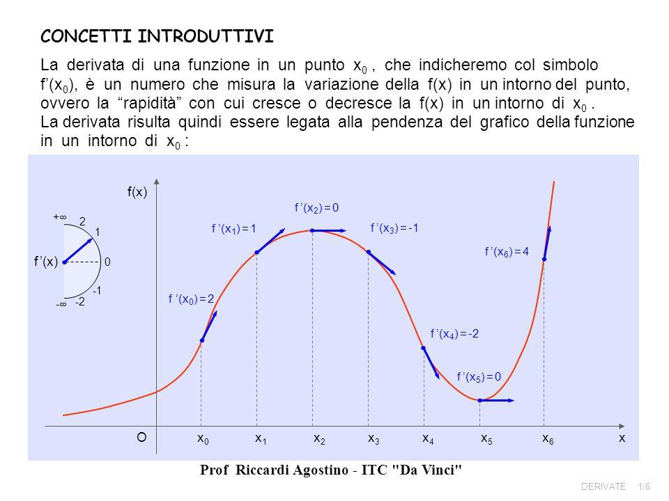 Prof Riccardi Agostino - ITC Da Vinci