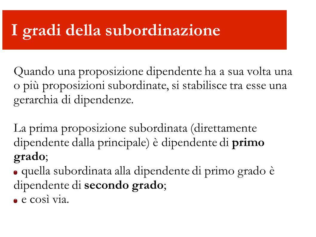 I gradi della subordinazione
