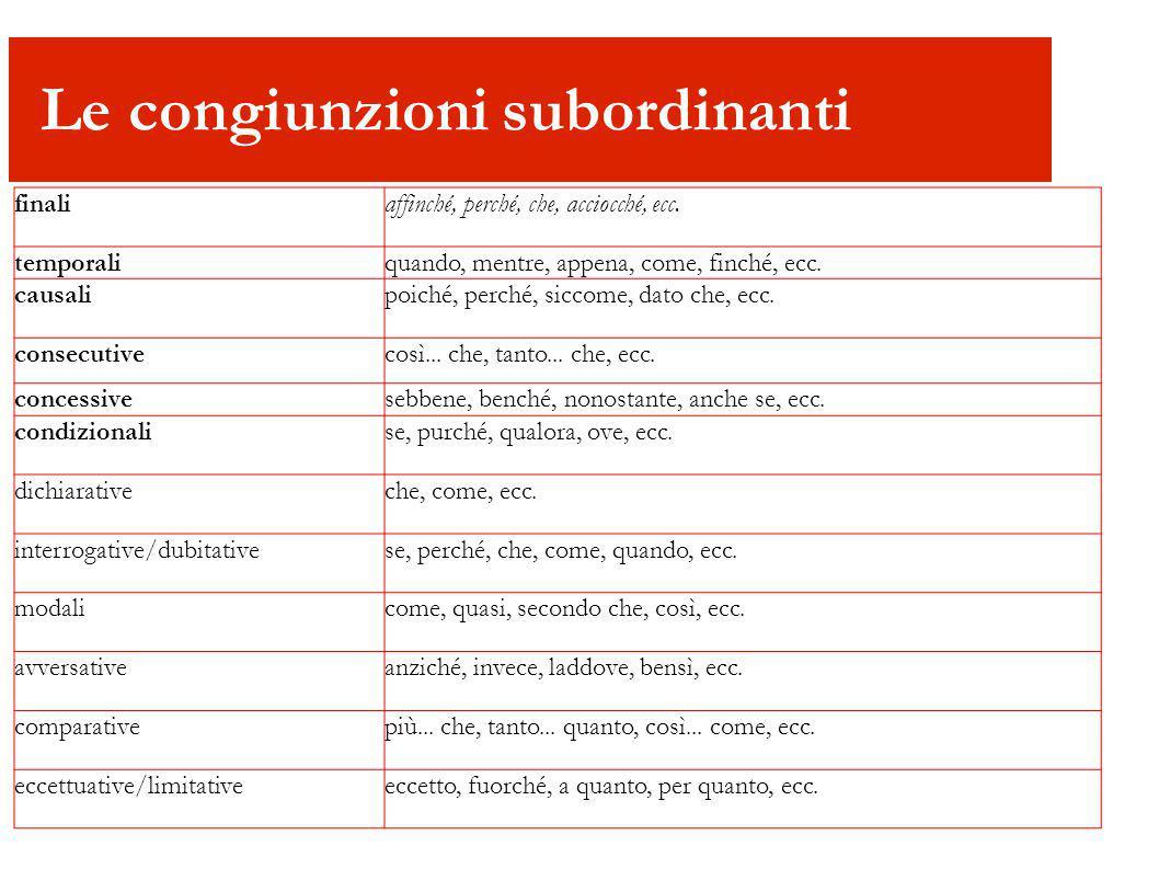 Le congiunzioni subordinanti