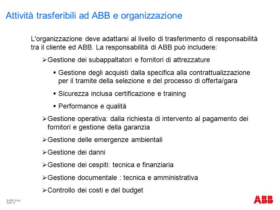 Attività trasferibili ad ABB e organizzazione
