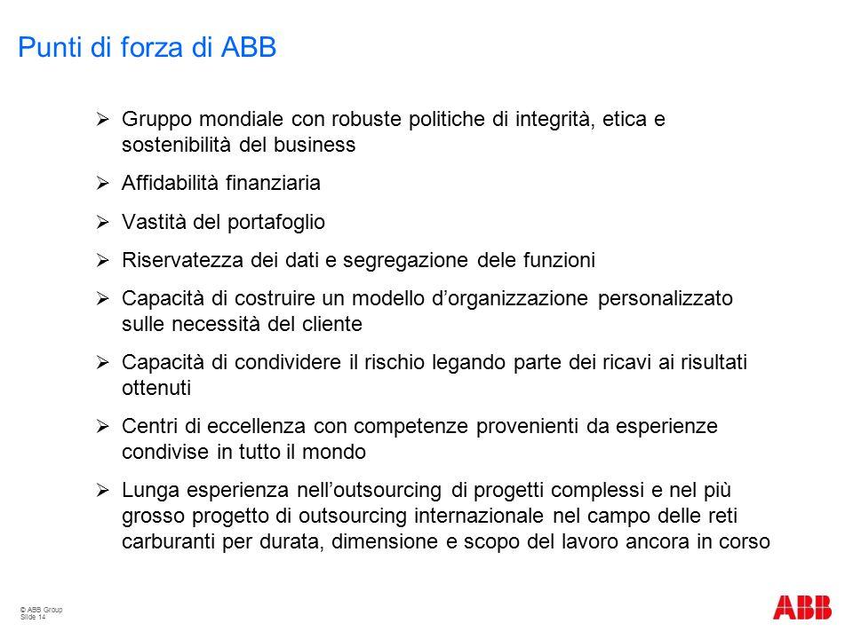 Punti di forza di ABB Scope. Gruppo mondiale con robuste politiche di integrità, etica e sostenibilità del business.