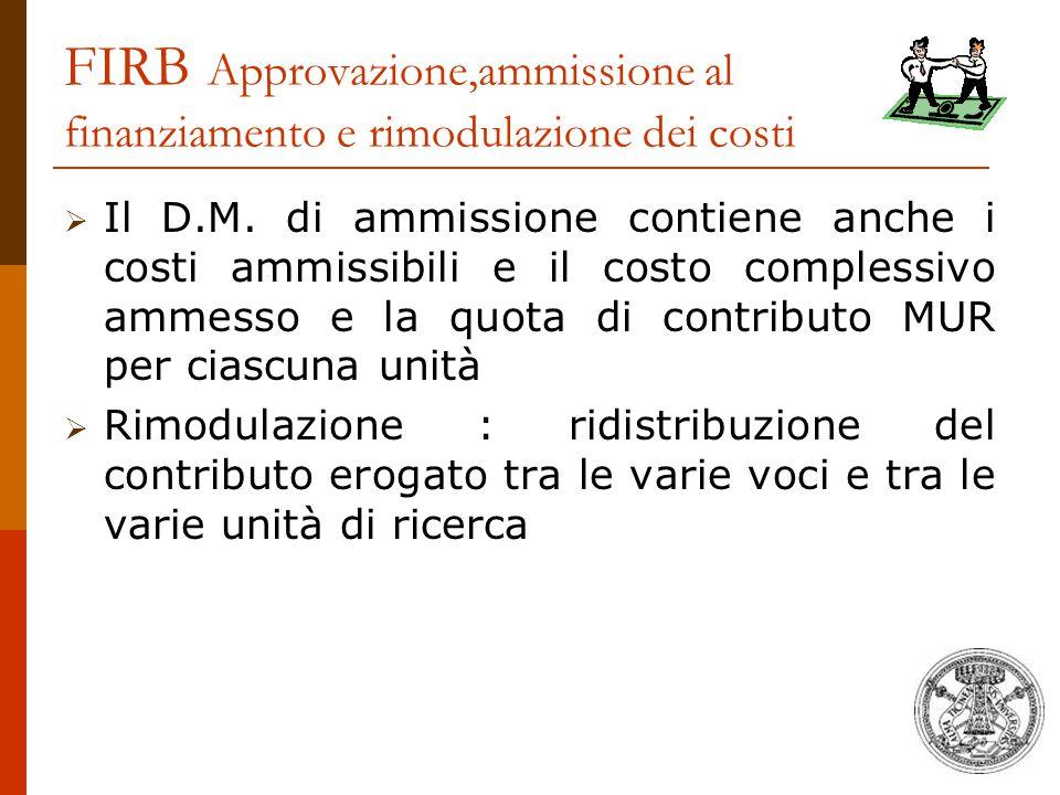 FIRB Approvazione,ammissione al finanziamento e rimodulazione dei costi