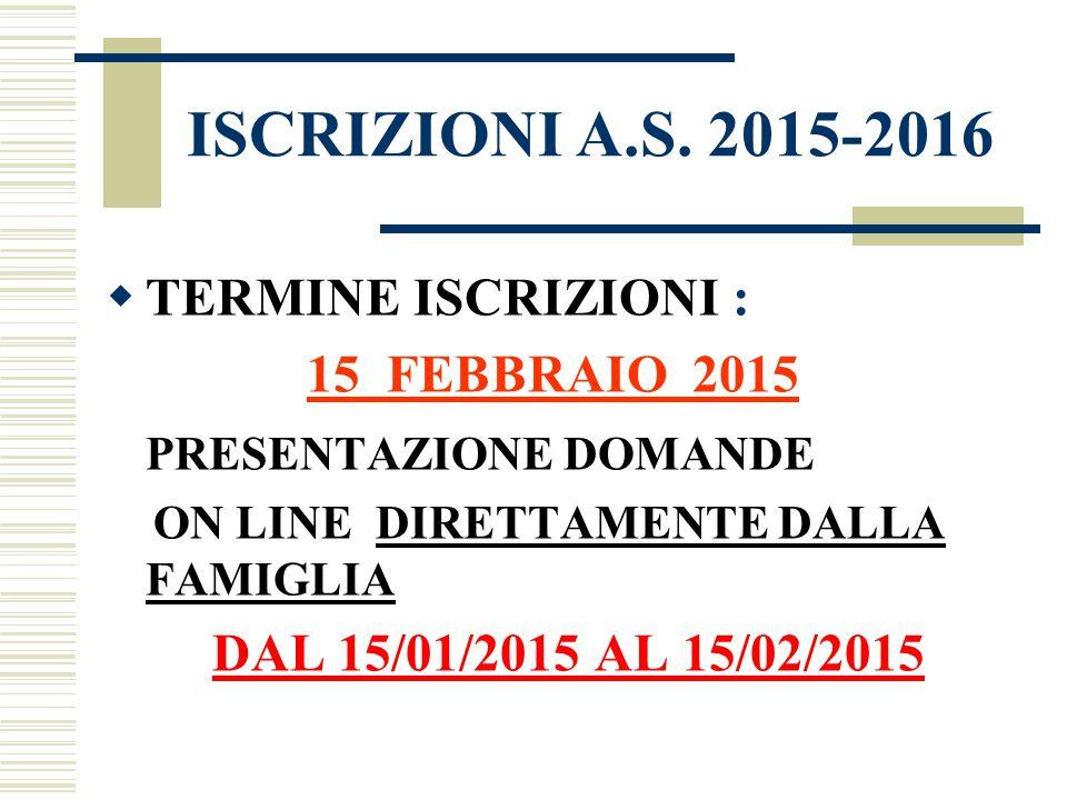 ISCRIZIONI A.S. 2015-2016 TERMINE ISCRIZIONI : PRESENTAZIONE DOMANDE