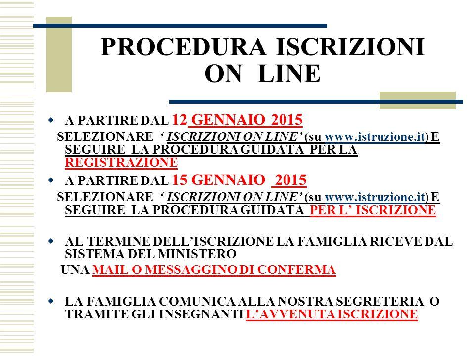 PROCEDURA ISCRIZIONI ON LINE