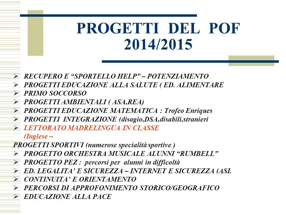 PROGETTI DEL POF 2014/2015 RECUPERO E SPORTELLO HELP – POTENZIAMENTO