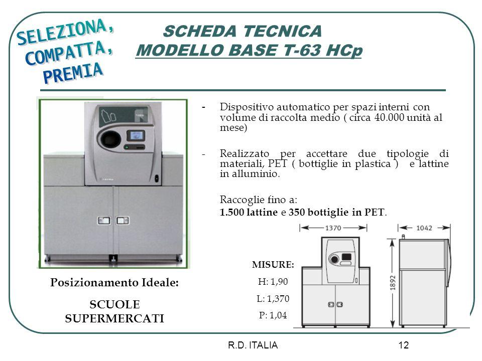 SCHEDA TECNICA MODELLO BASE T-63 HCp